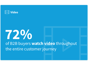 video customer journey stat